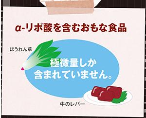 а-リポ酸を含むおもな食品