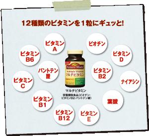 12種類のビタミンを1粒にギュッと!