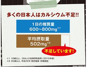 多くの日本人はカルシウム不足